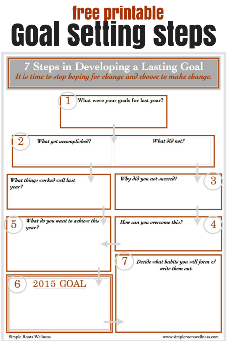 7 steps to forming resolutions that last free printables for Setting life goals template