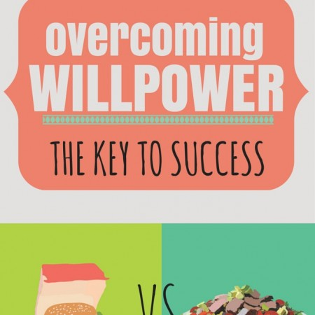 Overcoming Willpower - The Key To Success | simplerootswellness.com